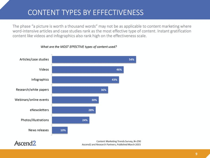 Content-Marketing-Trends-Summary-Report-150310p5