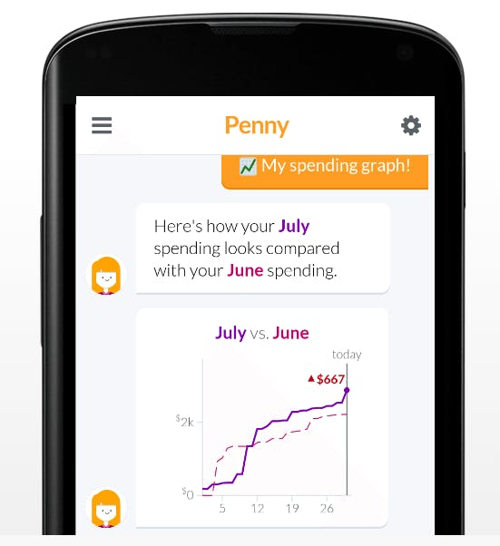 Penny income management